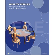 Quality Circles  Small Groups of Workers  Making a big  difference
