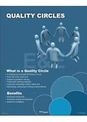 Quality Circles What is a Quality Circle benefits
